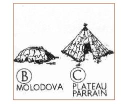 Hábitat de Plateau Parrain