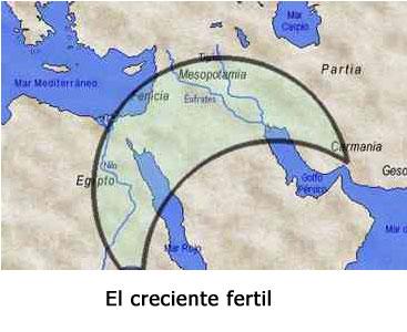 Extensión aproximada del Creciente Fértil