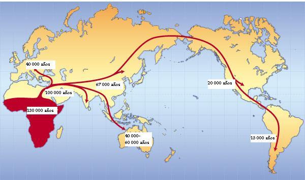 Mapa que muestra las líneas de poblamiento del mundo (No fiarse de las cronologías)