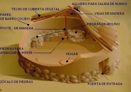 Reconstrucción del aspecto por partes de una cabaña de Los Millares