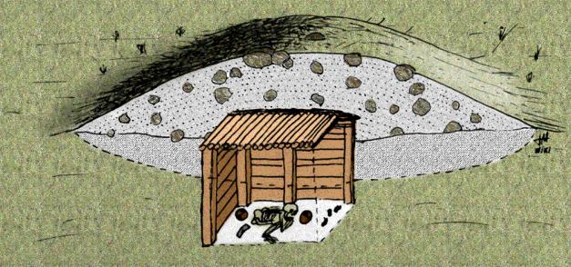 Esquema básico y sencillo de la estructura de un kurgán típico