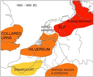 Mapa que muestra la distribución de grupos culturales en el mundo nórdico del Bronce medio