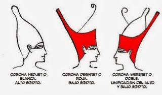 Imagen que representa los símbolos de las coronas reales antes y después de la unificación del Estado egipcio