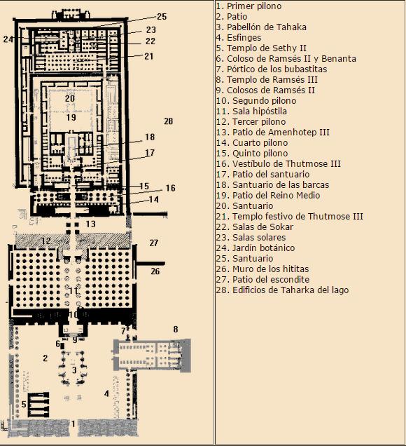 Plano que muestra las distintas partes del Templo de Karnak, el más grande conservado de Egipto e iniciado en el Reino Medio