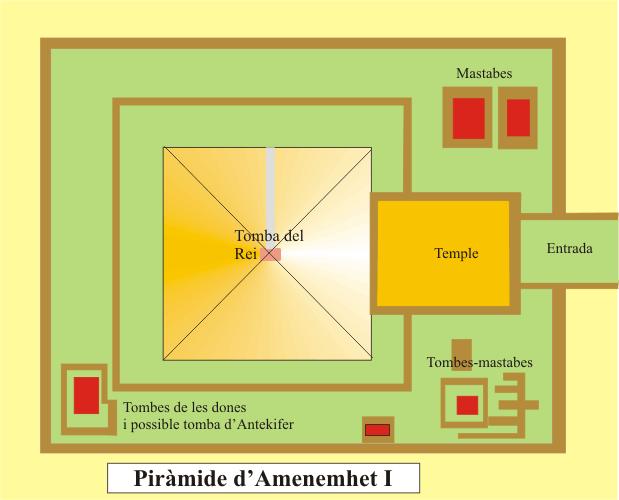 Plano que muestra los distintos edificios que componían el complejo funerario del rey Amenemhat I, de la dinastía XII