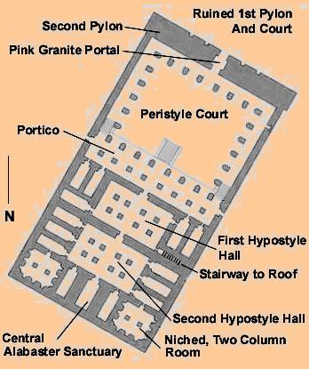Plano que explica en inglés las distintas partes del templo de Osiris en Abydos de Ramsés II