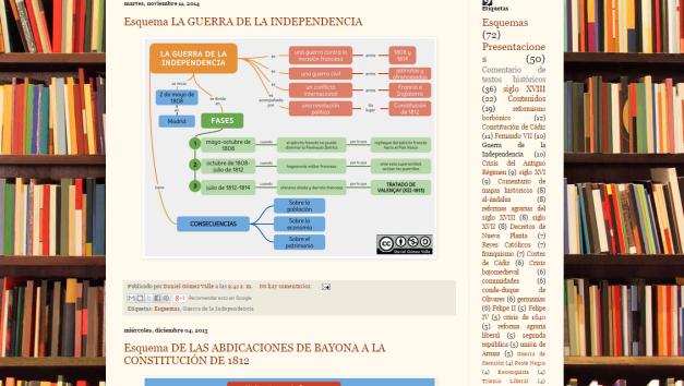 Captura de pantalla de uno de los esquemas de este gran blog de Historia de España