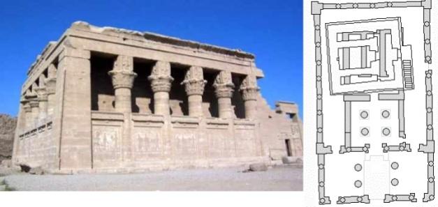 Imagen combinada que muestra el exterior y el plano del mammisi de Dendera