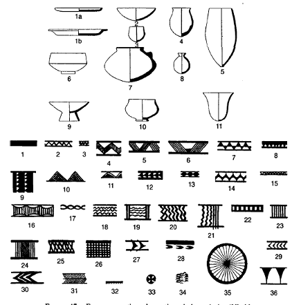 Formas y motivos decorativos de la cerámica del periodo Ubaid