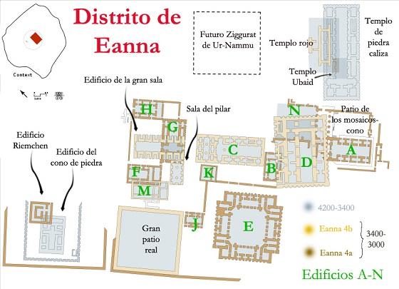 Mapa de los distintos edificios de Eanna en la segunda mitad del IV milenio a.C.
