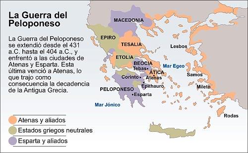 Mapa explicativo de la Guerra del Peloponeso