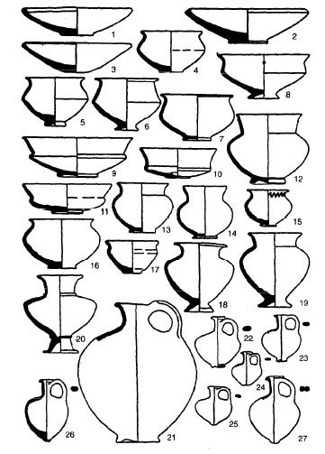 Ejemplos de cerámica palestina de la Edad del Bronce Medio