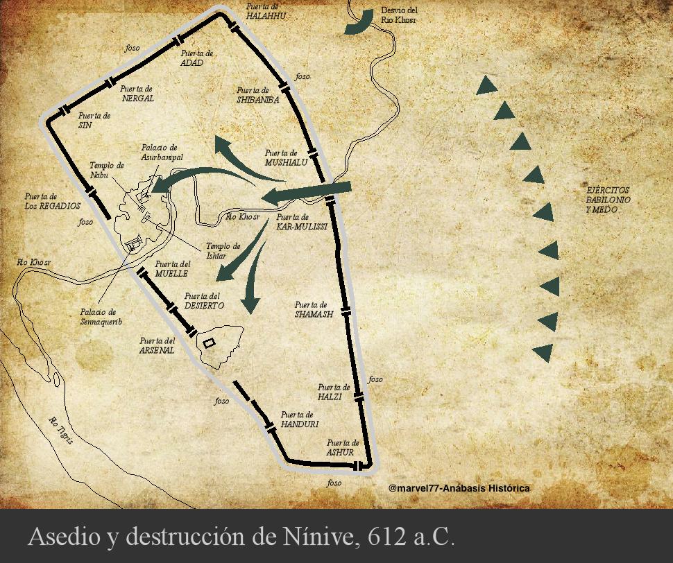 Esquema con mapa que explica el asedio y la destrucción de la ciudad de Nínive