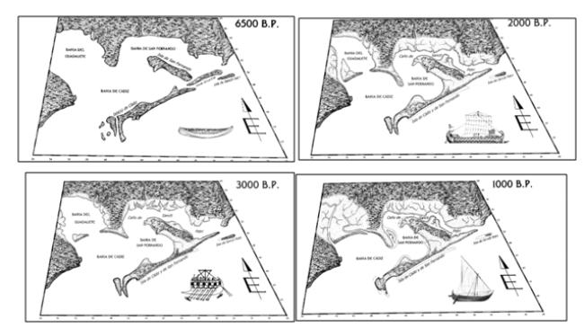 Otra reconstrucción de la línea de costa en la bahía de Cádiz entre el 4500 a.C. y el 1000 d.C. (Arteaga y Ross, 2003)