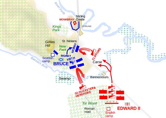 Primer día de la batalla de Bannockburn