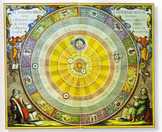 Ilustración 5 - Representación del sistema heliocéntrico copernicano