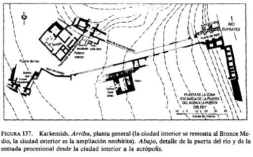 La puerta del río y la entrada procesional a la ciudad de Karkemish