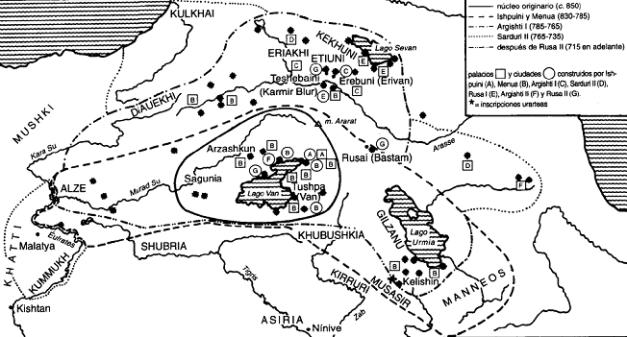 El reino de Urartu y su evolución histórica