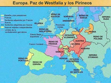 Ilustración 4 La paz de Westfalia