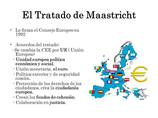Imagen que muestra algunas características del Tratado de Maastrich de 1992