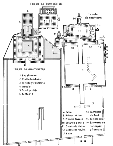 Planta de los complejos funerarios de Deir el Bahari