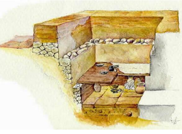 Reconstrucción de la tumba 1145 de Castellones de Ceal. Extraída de los iberos y sus imágenes