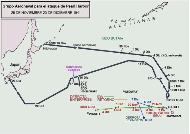 Derrota de la flota nipona y vuelta en su ataque a Pearl Harbor.